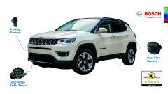Euro NCAP: 5 stelle per Jeep Compass equipaggiata con tecnologie Bosch