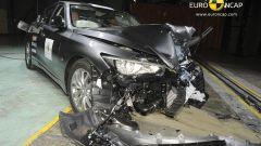 Euro NCAP: gli ultimi risultati - Immagine: 25