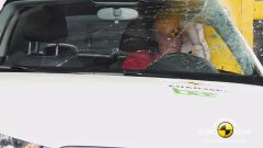 Euro NCAP: le cinque migliori del 2010 - Immagine: 46