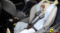 Euro NCAP: le cinque migliori del 2010 - Immagine: 10