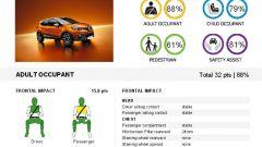 Euro NCAP: Trax e Captur mettono la quinta (stella) - Immagine: 3
