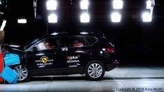 EuroNCAP 2016: i risultati di Alfa Giulia, Seat Ateca e VW Tiguan - Immagine: 9