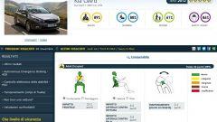 Euro NCAP: gli ultimi risultati di agosto 2012 - Immagine: 27