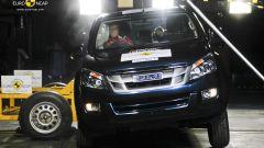 Euro NCAP: gli ultimi risultati di agosto 2012 - Immagine: 23