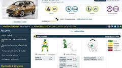 Euro NCAP: gli ultimi risultati di agosto 2012 - Immagine: 13