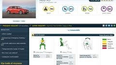 Euro NCAP: gli ultimi risultati di agosto 2012 - Immagine: 6
