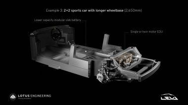 EVA, la nuova piattaforma Lotus per auto elettriche: la configurazione 2+2 con batterie sotto al pianale