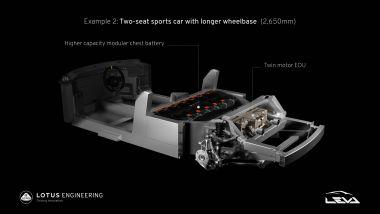 EVA, la nuova piattaforma Lotus per auto elettriche: la configurazione a due posti e passo lungo