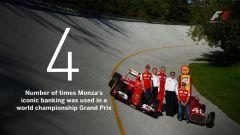 F1 2016 - l'iconica parabolica di Monza