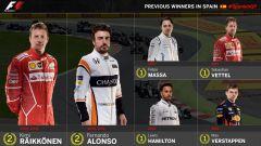 F1 2017 GP Spagna, vincitori delle passate stagioni