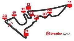 F1 2017 GP USA, i punti di frenata