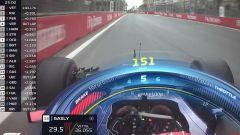 F1 2018 Halo grafica Tv