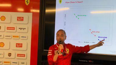 F1 2019, Enrico Cardile (Ferrari) racconta le modifiche aerodinamiche per la gara di Monza