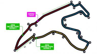 F1 2019, la pista di Spa-Francorchamps sede del GP Belgio