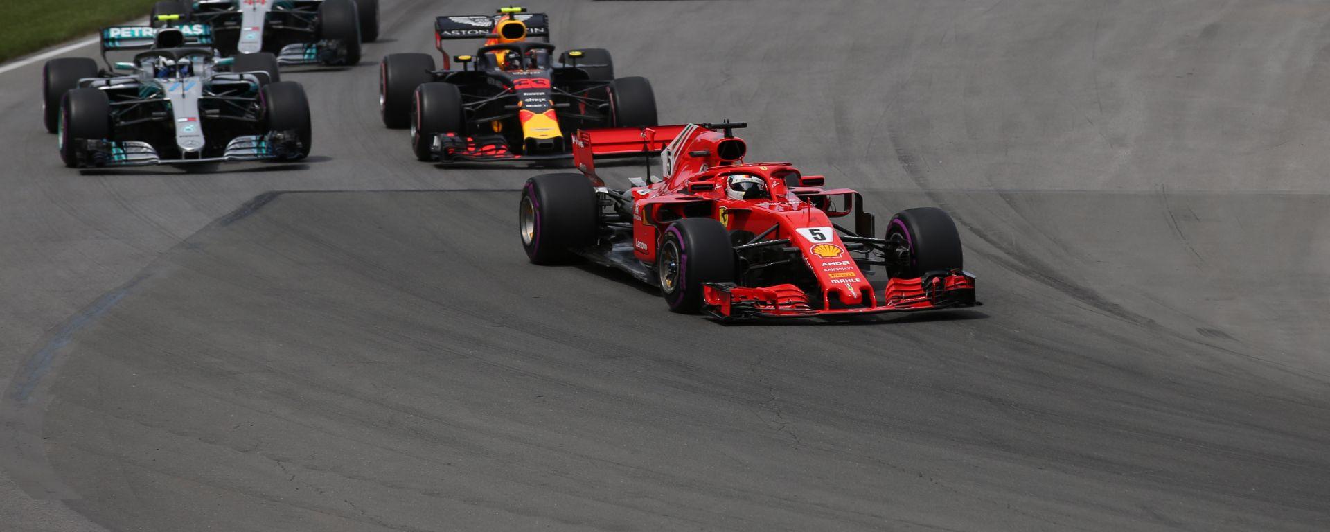 F1 GP Canada 2019: orari, meteo, risultati prove, qualifiche e gara