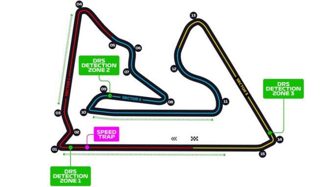 F1: layout circuito Sakhir (Bahrain)