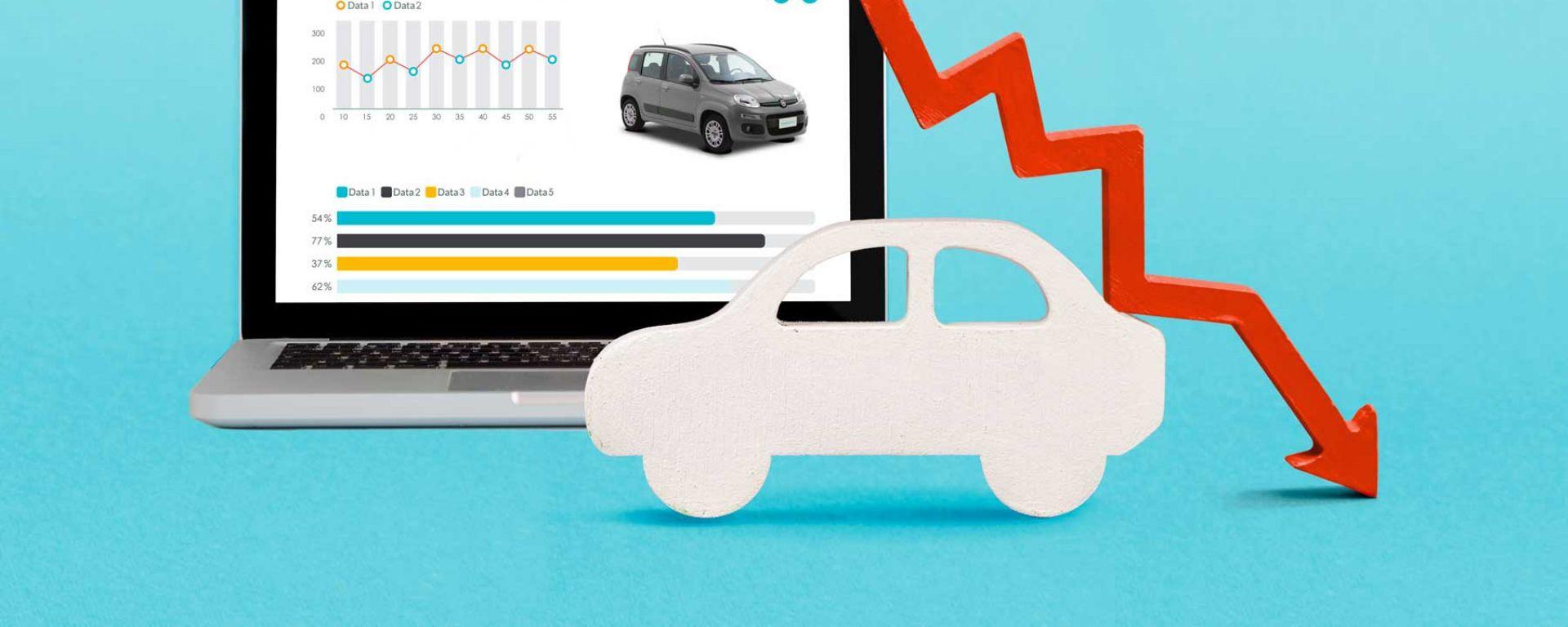 Fase 2: timida ripartenza del mercato online delle auto usate