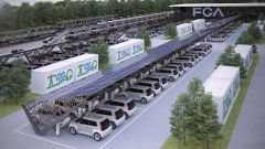 FCA-Terna, accordo su tecnologie Vehicle-to-Grid