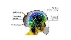 Feher ACH-1: è in vendita il casco con l'aria condizionata - Immagine: 1
