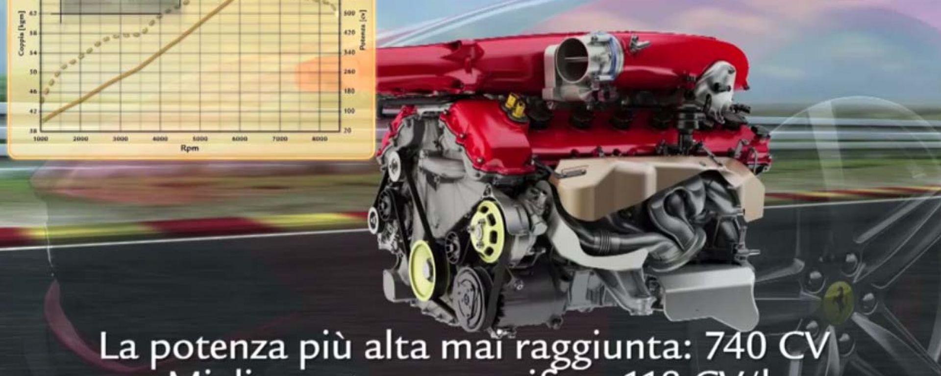 Ferrari F12berlinetta: i segreti del motore