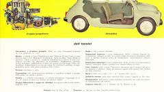 Fiat 500: la genesi di un mito - Immagine: 24