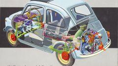 Fiat 500: la genesi di un mito - Immagine: 26
