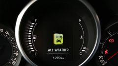 Fiat 500X - Immagine: 40