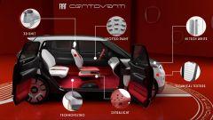 Fiat Centoventi, gli interni mostrati dal configuratore online