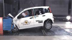 Fiat Panda 2018: zero stelle ai nuovi test Euro NCAP