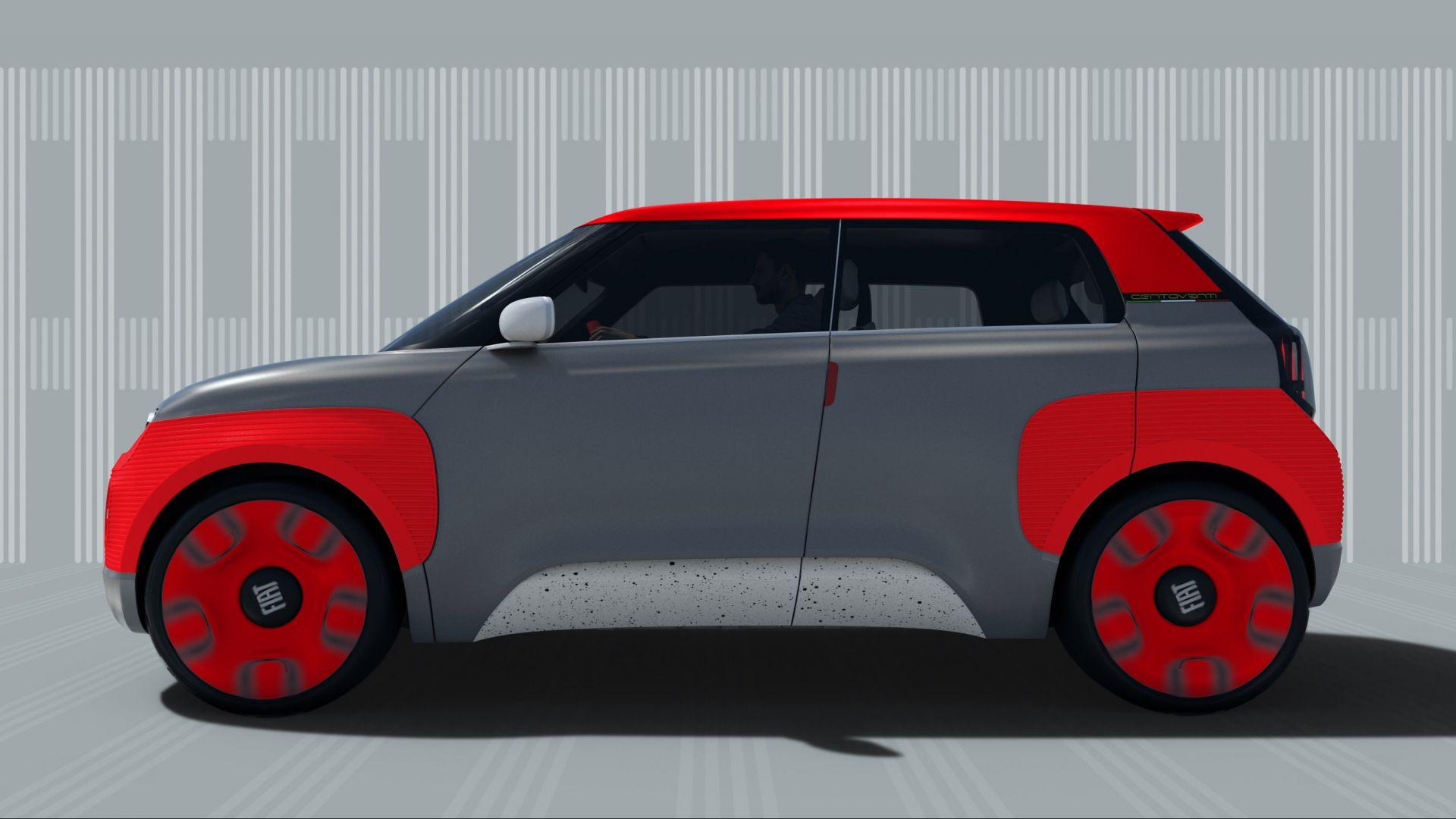 Nuova Fiat Panda 2021, a Ginevra 2019 la Concept ...