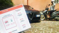 Finanziamento auto e moto: quanto si indebitano gli italiani?