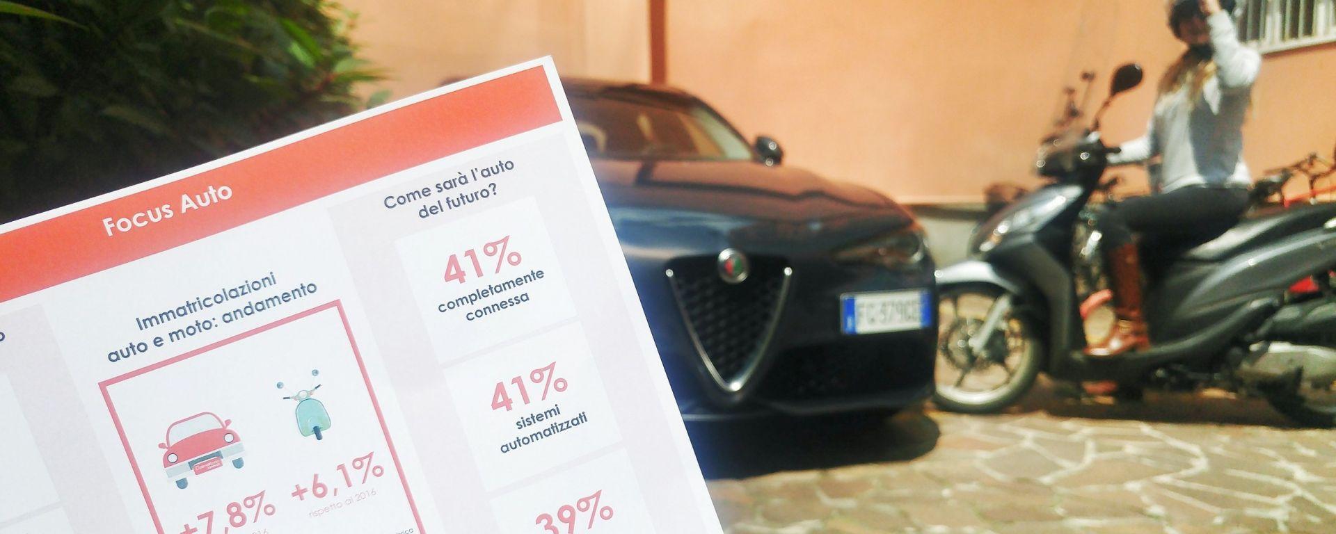 Quanto si indebitano gli italiani per comprare l'auto e la moto?