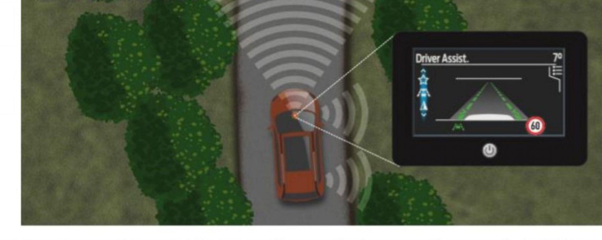Ford: offroad sicuro con il Road Edge Detection