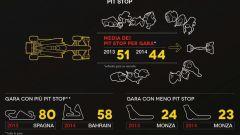 Le gomme Pirelli dicono come cambia la F1 - Immagine: 4