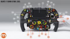 Formula 1, il volante della Ferrari SF1000 di Sebastian Vettel