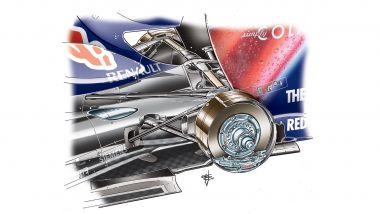 Freni Red Bull 2009 by Brembo (Disegno di Giorgio Piola)