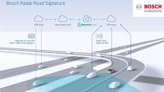 Hardware, software e servizi. La guida autonoma secondo Bosch - Immagine: 5