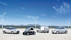 Gli italiani e le auto elettriche: punti di svista - Immagine: 6