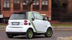 Gli italiani e le auto elettriche: punti di svista - Immagine: 47