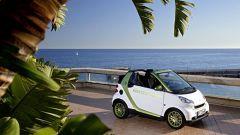 Gli italiani e le auto elettriche: punti di svista - Immagine: 38