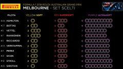 Gomme Pirelli F1 2018 GP Australia