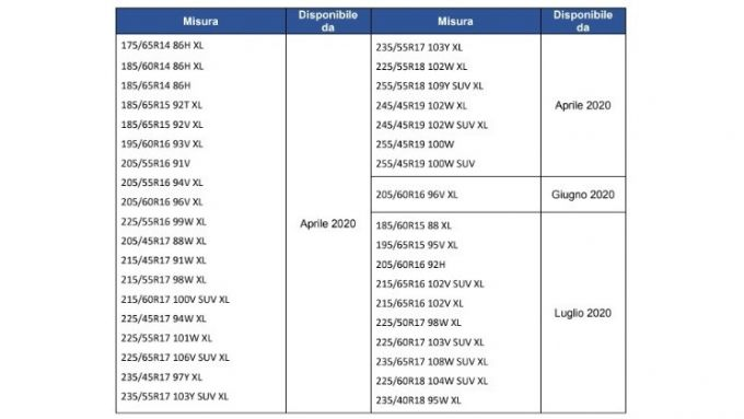 Goodyear Vector 4Seasons 3: le misure disponibili