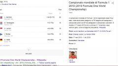 Google agita