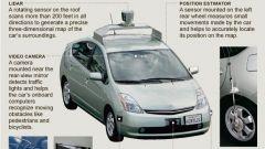 Google car: ecco come funziona - Immagine: 2