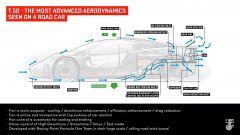 Gordon Murray T.50: come funziona l'aerodinamica