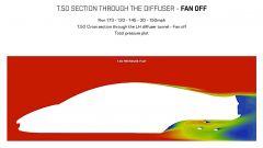 Gordon Murray T.50: grafico della pressione nel diffusore a ventola spenta