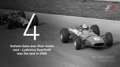 GP Italia: l'ultimo pilota italiano che ha vinto il GP d'Italia è stato Scarfiotti