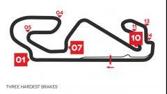GP Spagna 2017