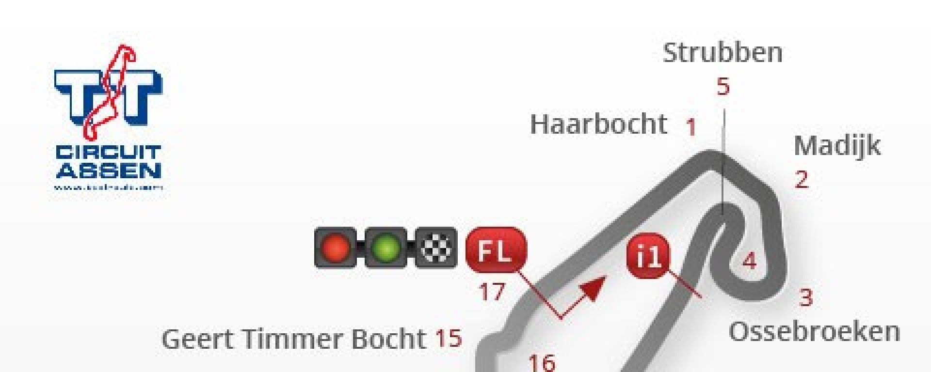 Gran Premio d'Olanda Superbike: risultati Gara 1 e Gara 2