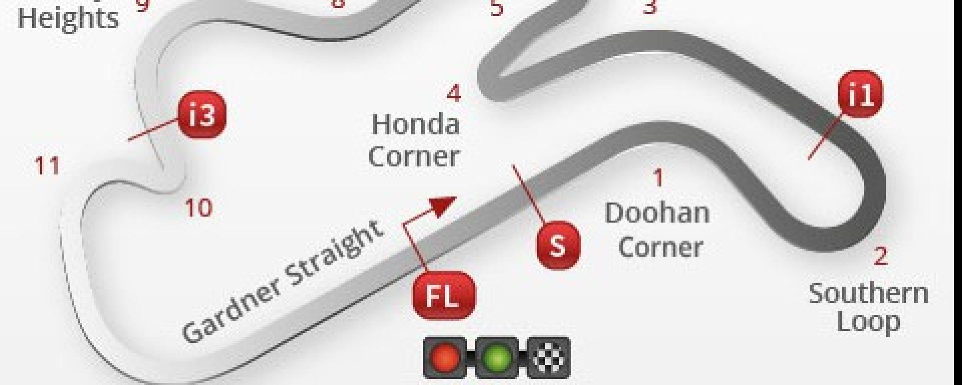 Gran Premio d'Australia Superbike: risultati Gara 1 e Gara 2
